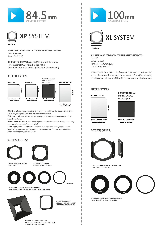 84.5m and 100mm Filters Portfolio